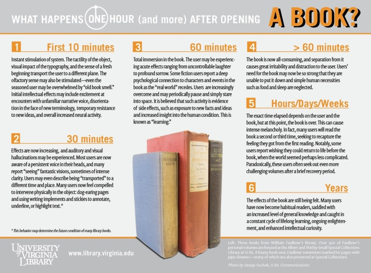 What-happens-to-your-body-after-you-start-reading-a-book-infographic.jpg