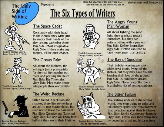 Image result for funny memes about writers